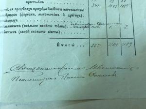 Церковный документ, подписанный священником Николаем Ивонинским